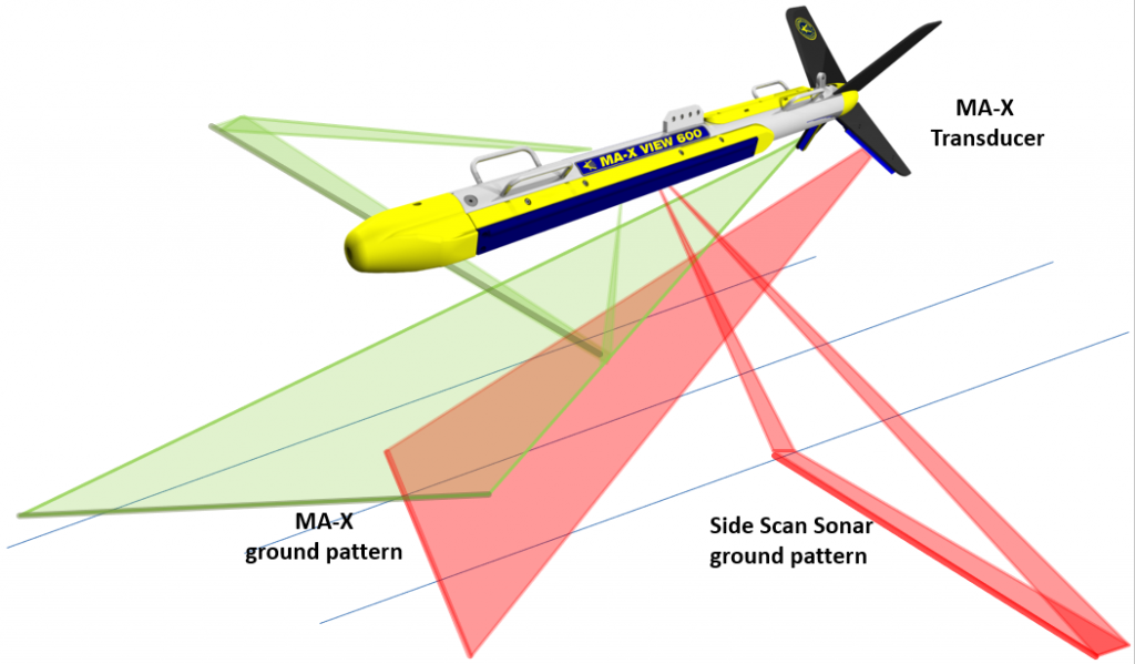 Mise en location du sonar Klein Marine Systems MA-X View 600