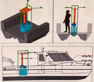 Schéma installation navette hydrographique Grand Port Maritime de Marseille